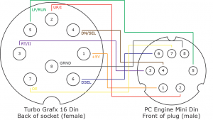 TG16/PCE controller wiring